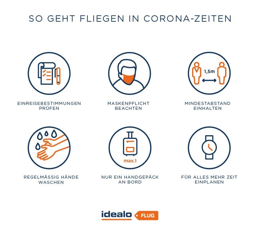 corona-hygienebestimmungen
