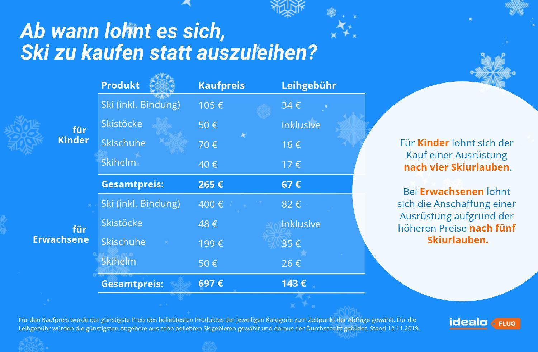 ski-infografik